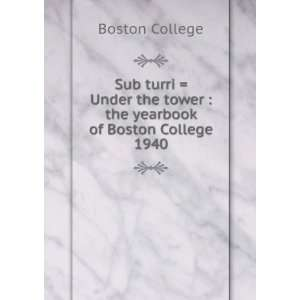Sub turri = Under the tower : the yearbook of Boston College. 1940