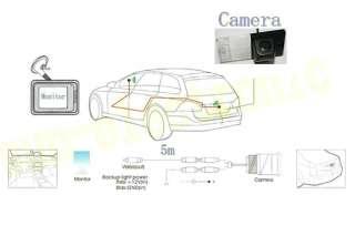 SONY CCD CAR REAR VIEW REVERSE BACKUP CAMERA FOR KIA SORENTO / KIA