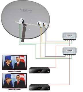 TV Sat Anlage TÜRKSAT TV MAXIMUM Multifocus E 85 T 85