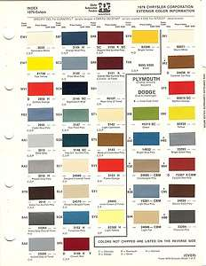 1979 CHRYSLER DODGE PLYMOUTH TRUCK PAINT CHIPS (PPG)